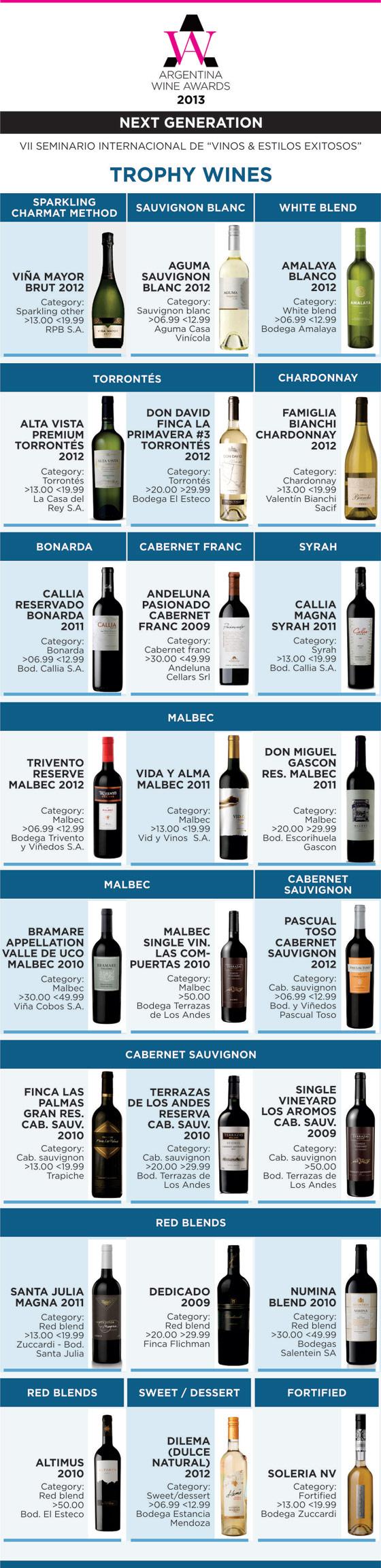 vinhos-vencedores-awa3013